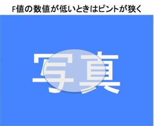 スクリーンショット 2015-03-18 14.29.57