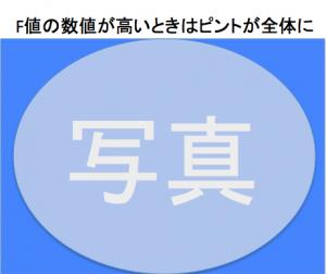 スクリーンショット 2015-03-18 14.29.46