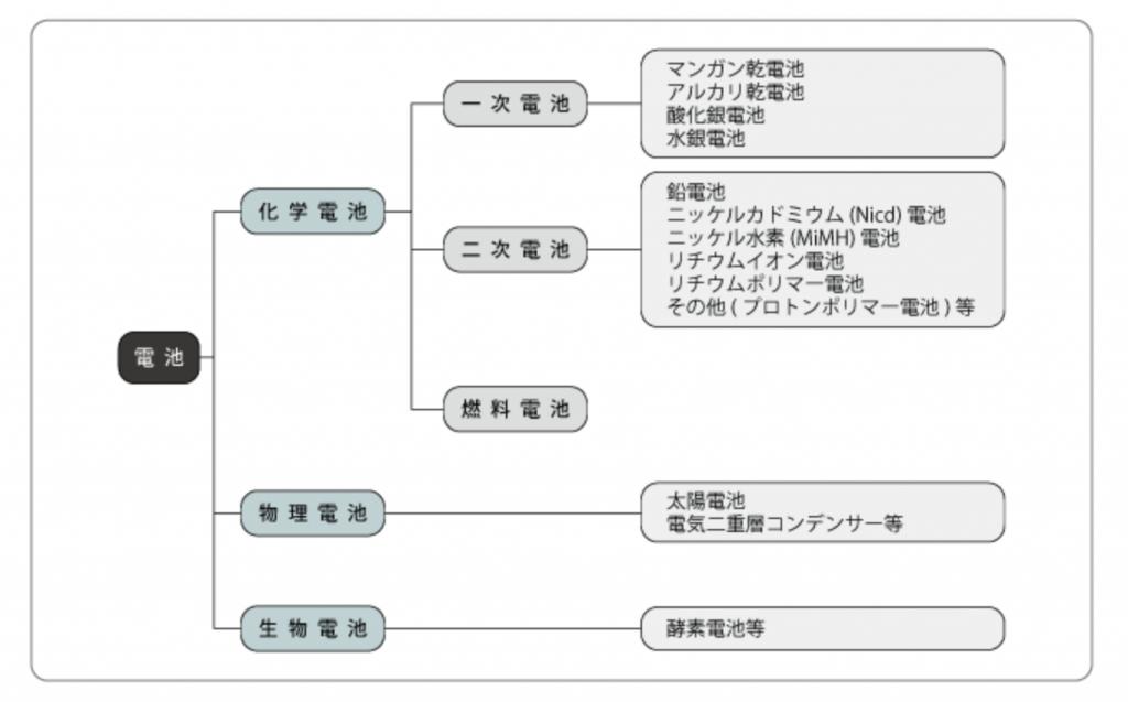 スクリーンショット 2015-04-18 10.47.48
