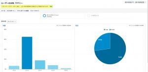 スクリーンショット 2015-05-23 20.34.26