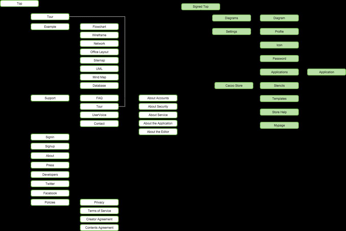 Sitemap (1)